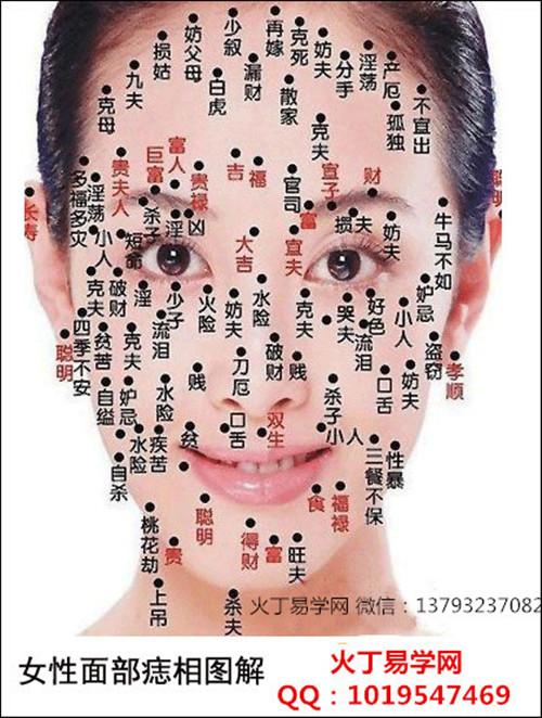 人身体痣相的密码